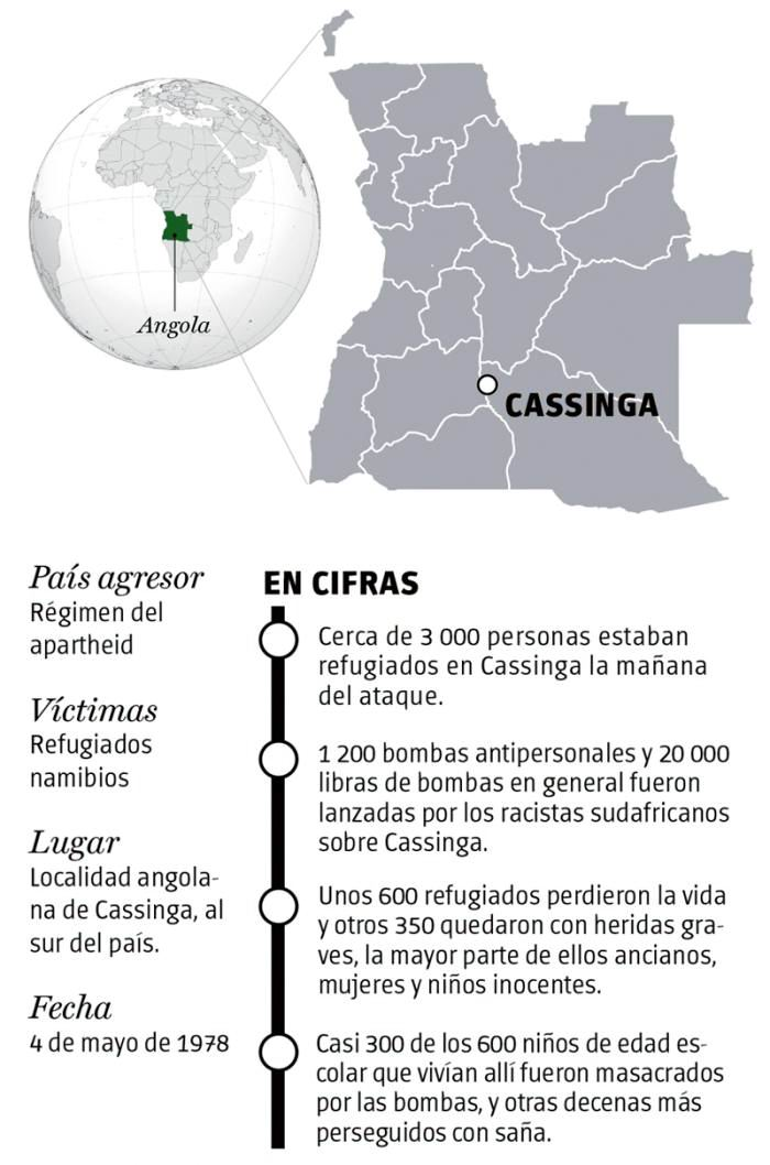 Cassinga: la historia de Cuba en África
