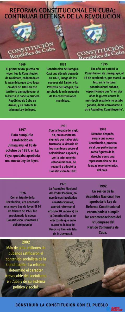 Reforma Constitucional en Cuba: desafío de toda la nación