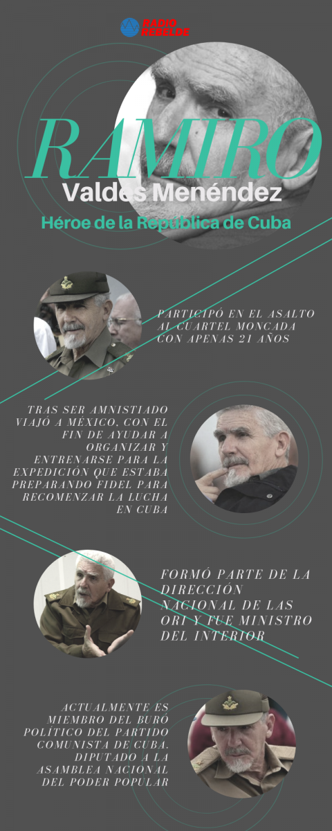 Ramiro Valdés: Al comandante no le gusta hablar en primera persona