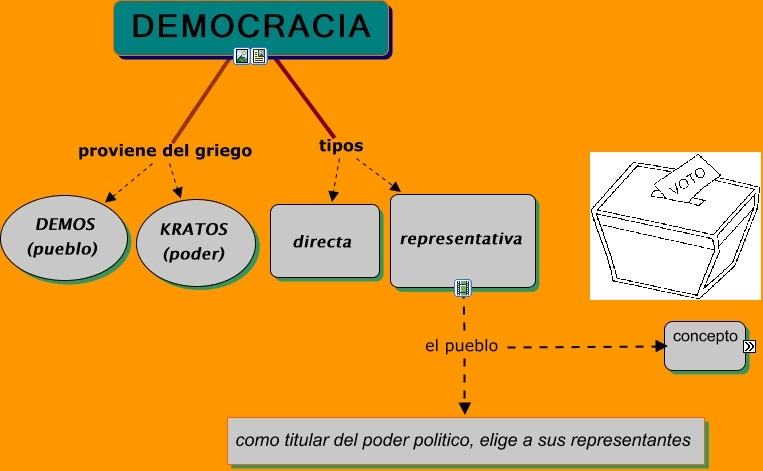 En Cuba, la democracia es el poder del pueblo