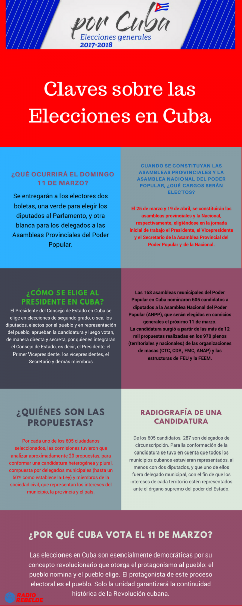 Cómo el pueblo cubano ejerce el poder