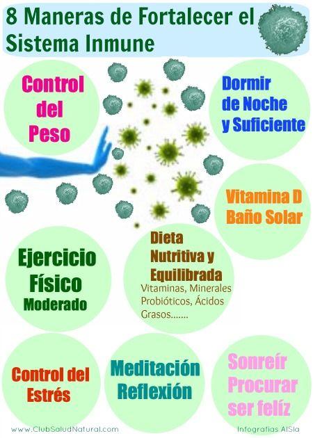 Fortalezca su sistema inmunológico