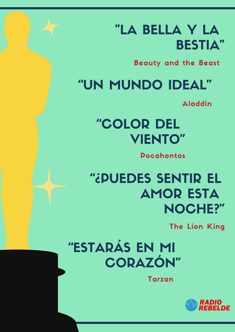 Los Premios Oscar y su música