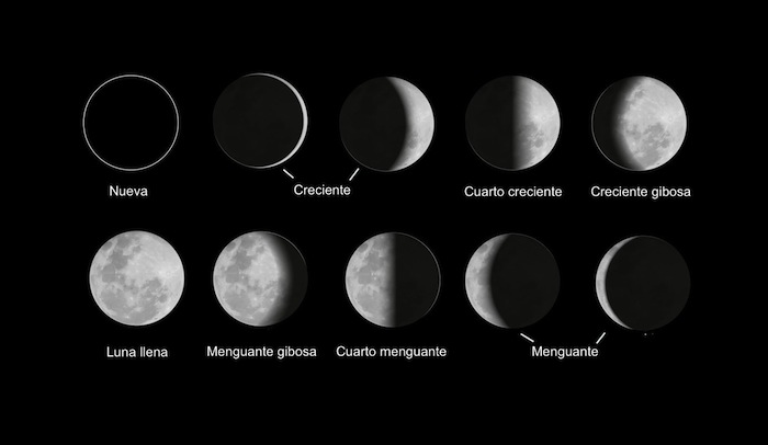 The moon's secrets that fascinate everyone
