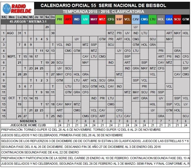 Béisbol: La 55 Serie Nacional de Béisbol ya tiene su programa de partidos.