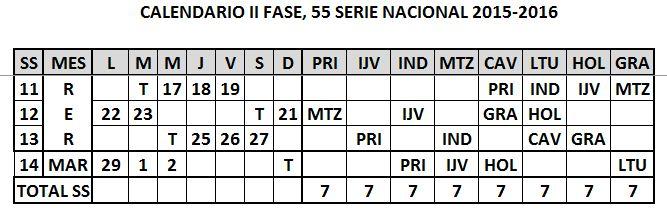 Calendario II Fase 55 Serie Nacional de Béisbol 2015-2016