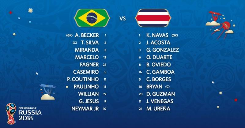 Brasil y Costa Rica, ambos por ganar