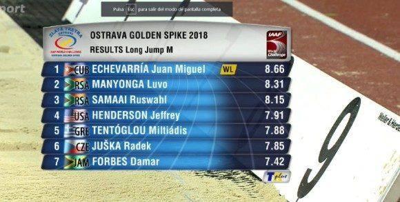 Gana Echevarría en Ostrava con mejor marca del año