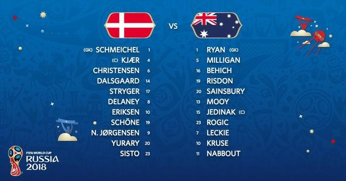 Previa Dinamarca vs. Australia...