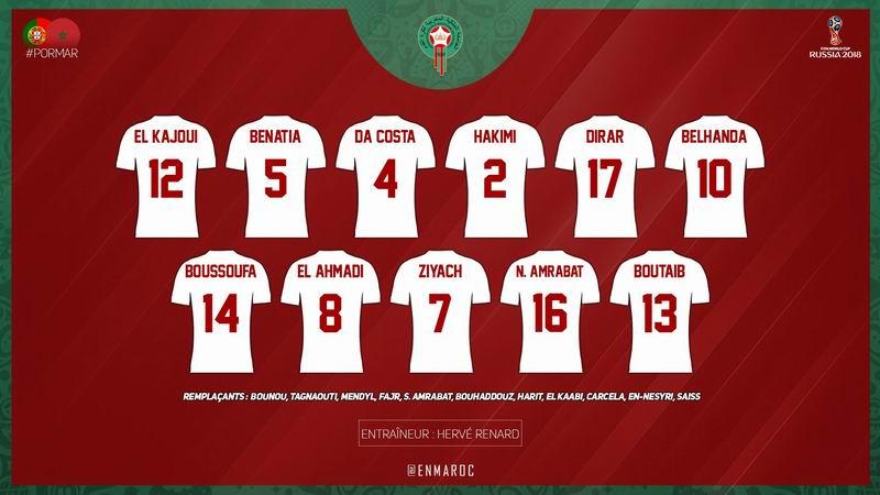 Previa Portugal vs Marruecos- Russia 2018