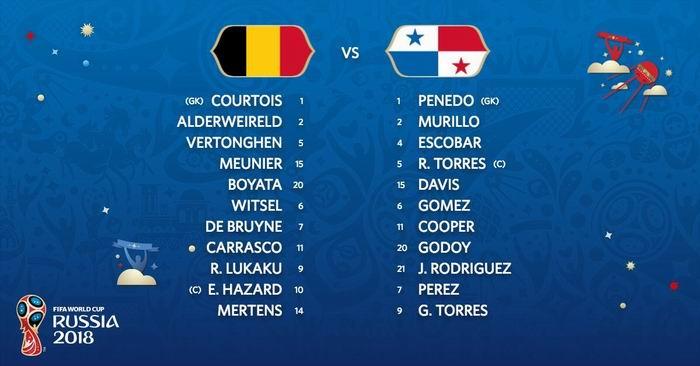 Rusia 2018. Previa Panamá vs. Bélgica