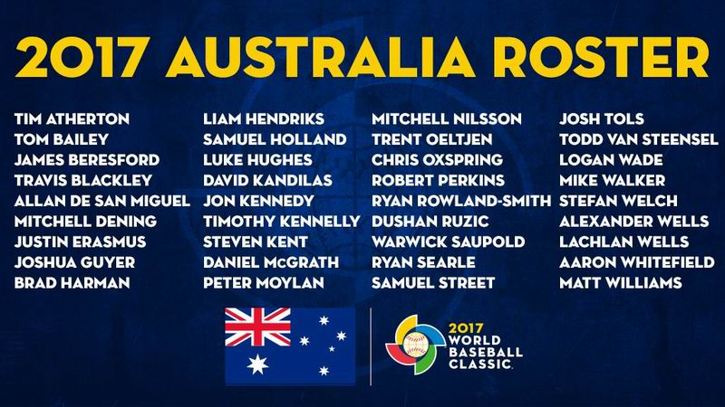 Roster Australia Clásico Mundial de Béisbol 2017
