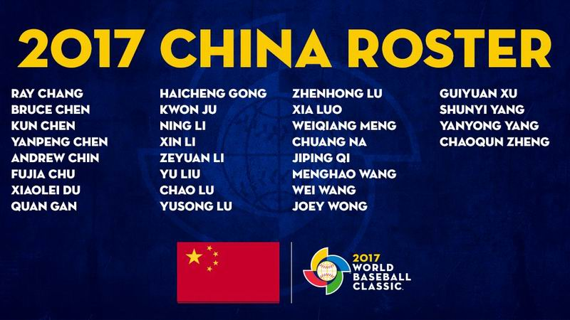 Roster China Clásico Mundial de Béisbol 2017