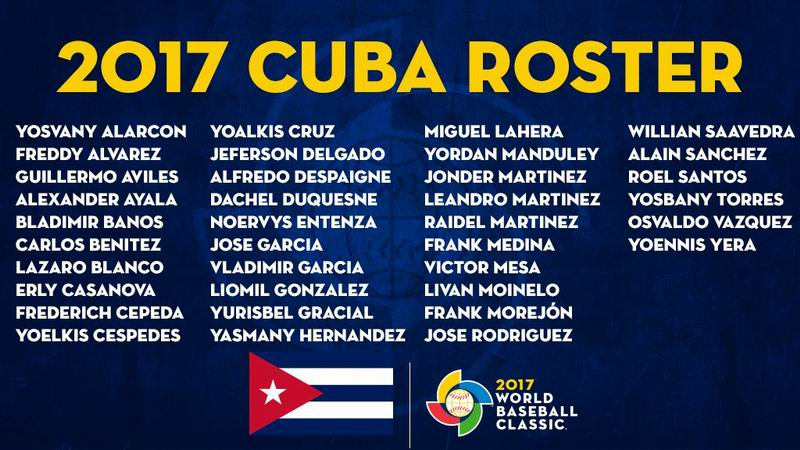 Roster Cuba Clásico Mundial de Béisbol 2017