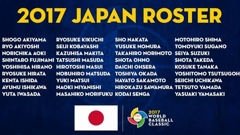 Roster Japón Clásico Mundial de Béisbol 2017