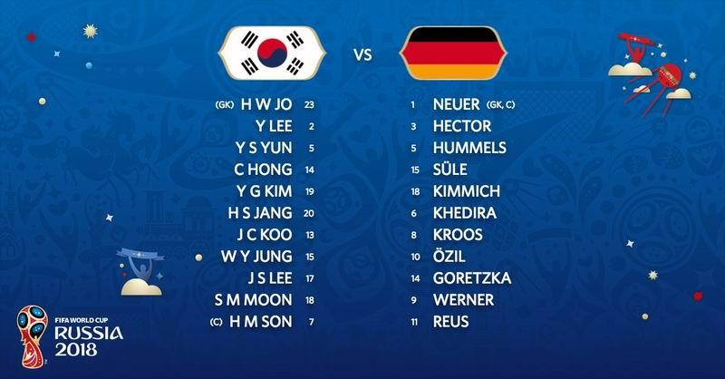 Alemania vs. Corea, la previa