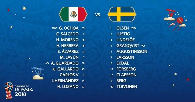 México y Suecia por el pase a octavos
