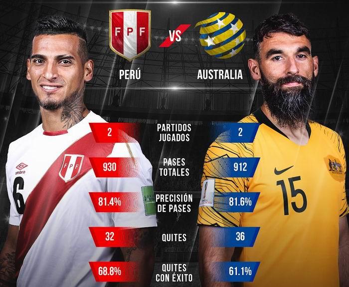Perú por rescatar el orgullo ante Australia