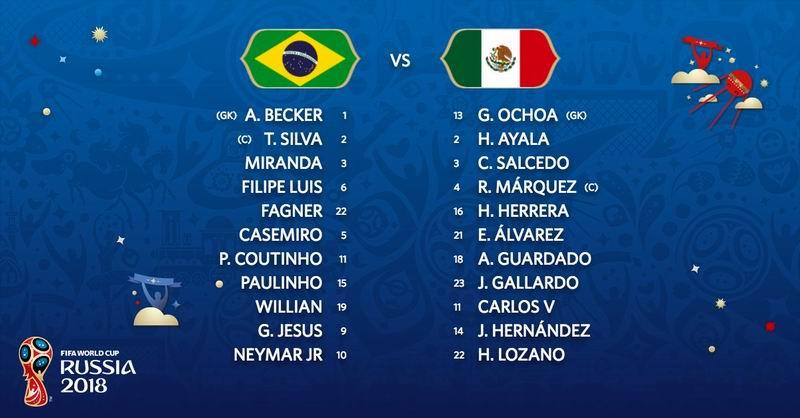 Brasil vs. México, la previa