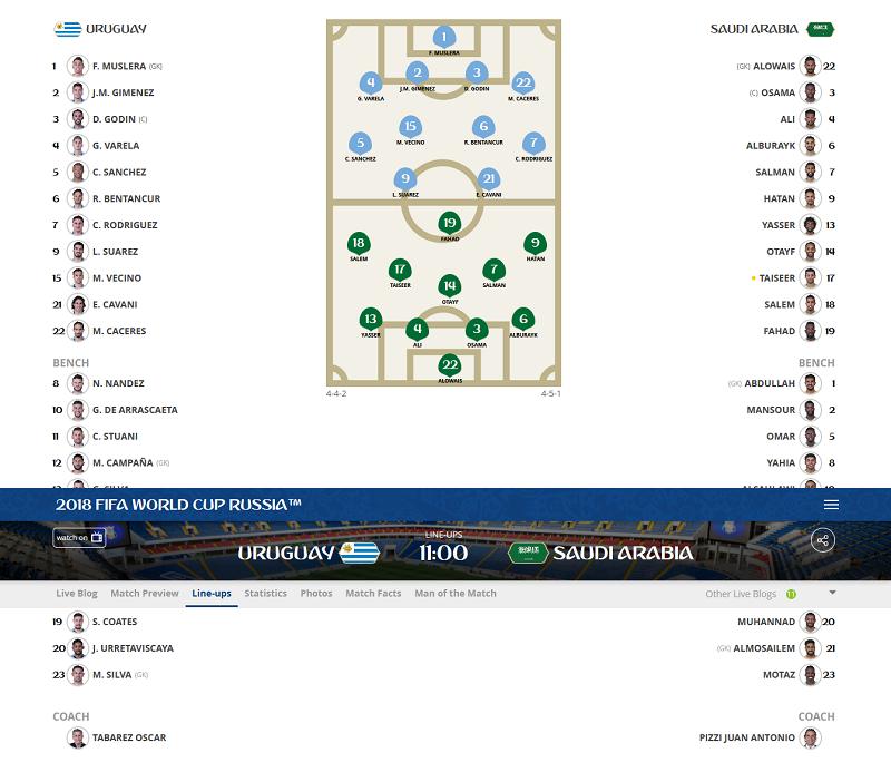 Previa Uruguay vs. Arabia