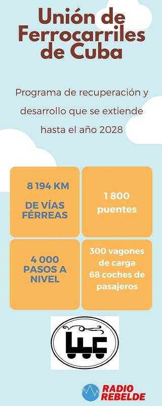 Cuba traza acciones en el transporte ferroviario