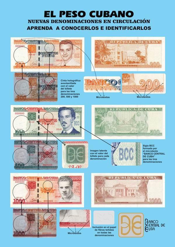 Nuevos billetes cubanos CUP. Diseño: L. Eduardo Domínguez.