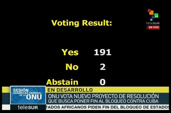 Votacion en la ONU contra el bloqueo