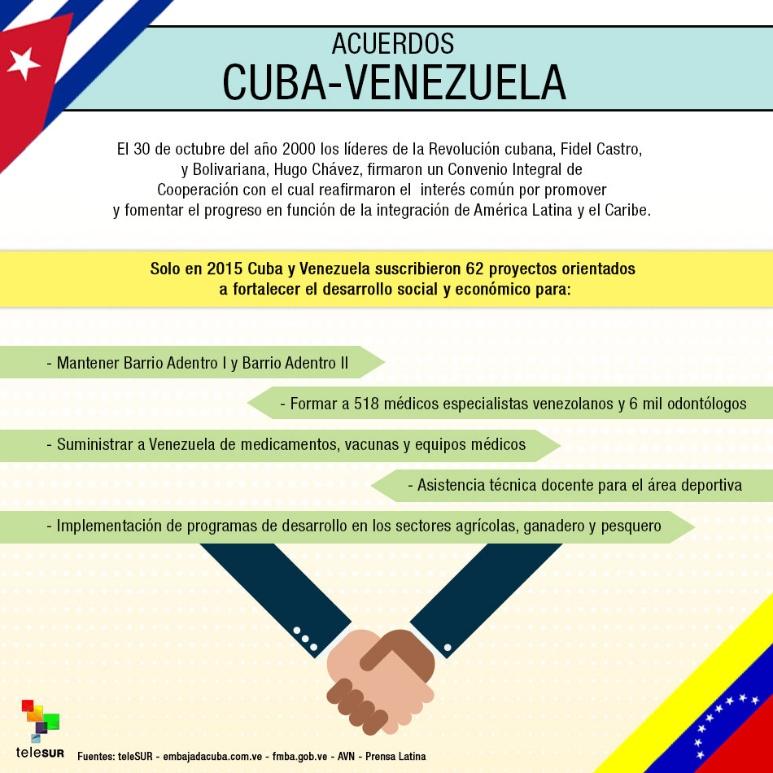 """Los venezolanos tienen Patria """"por culpa de Chávez"""""""