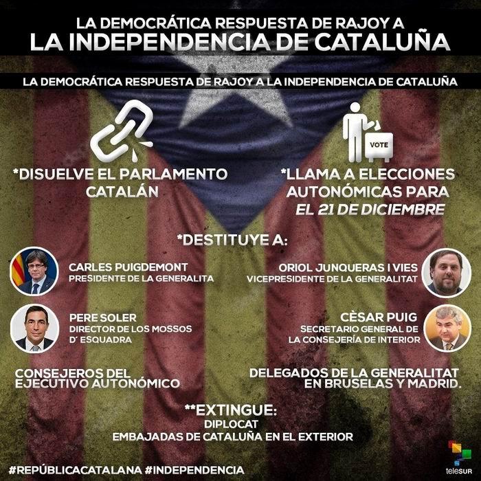Gobierno español disuelve Govern y anuncia elecciones en Cataluña