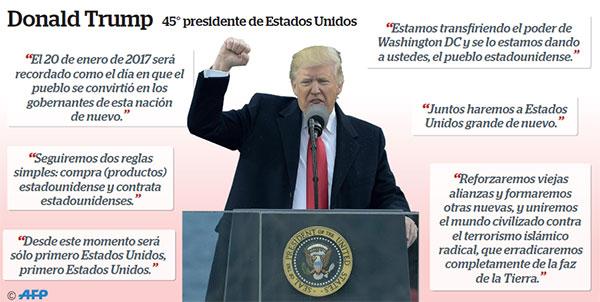 Donald Trump y ¿Estados Unidos primero?