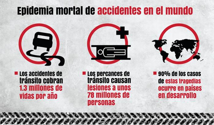 Epidémica accidentalidad mundial