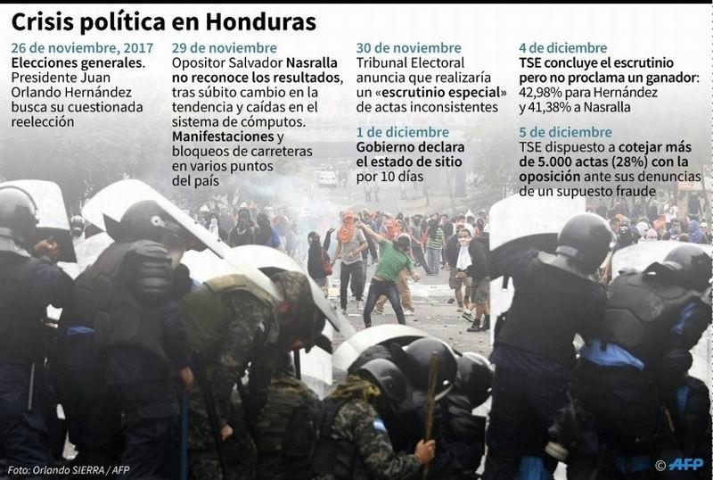 Piden en Honduras nuevas elecciones
