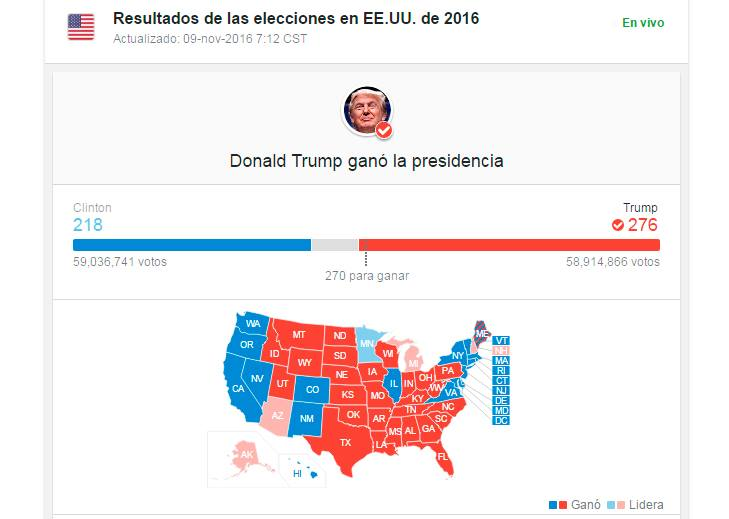Donald Trump gana las presidenciales en Estados Unidos
