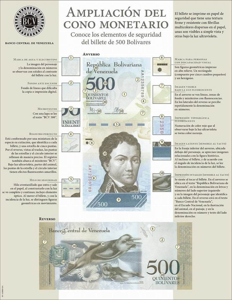 The Venezuelan One Hundred Bolivar Bill to be out of Circulation