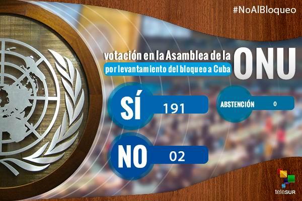El Mundo ratificó en la ONU el rechazo al bloqueo de EE.UU. contra Cuba