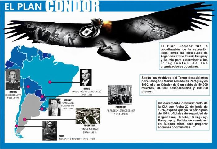 Plan Cóndor